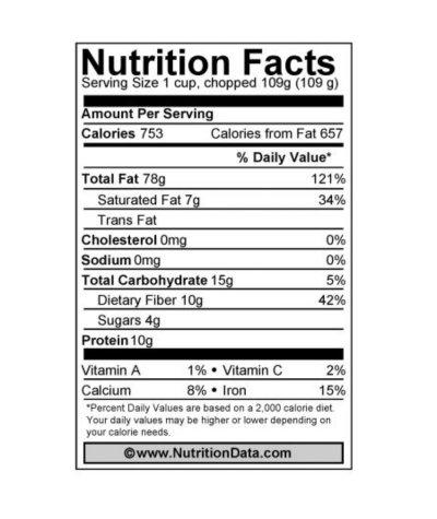 Healthy Munch Premium Pecan Nuts 200 gms