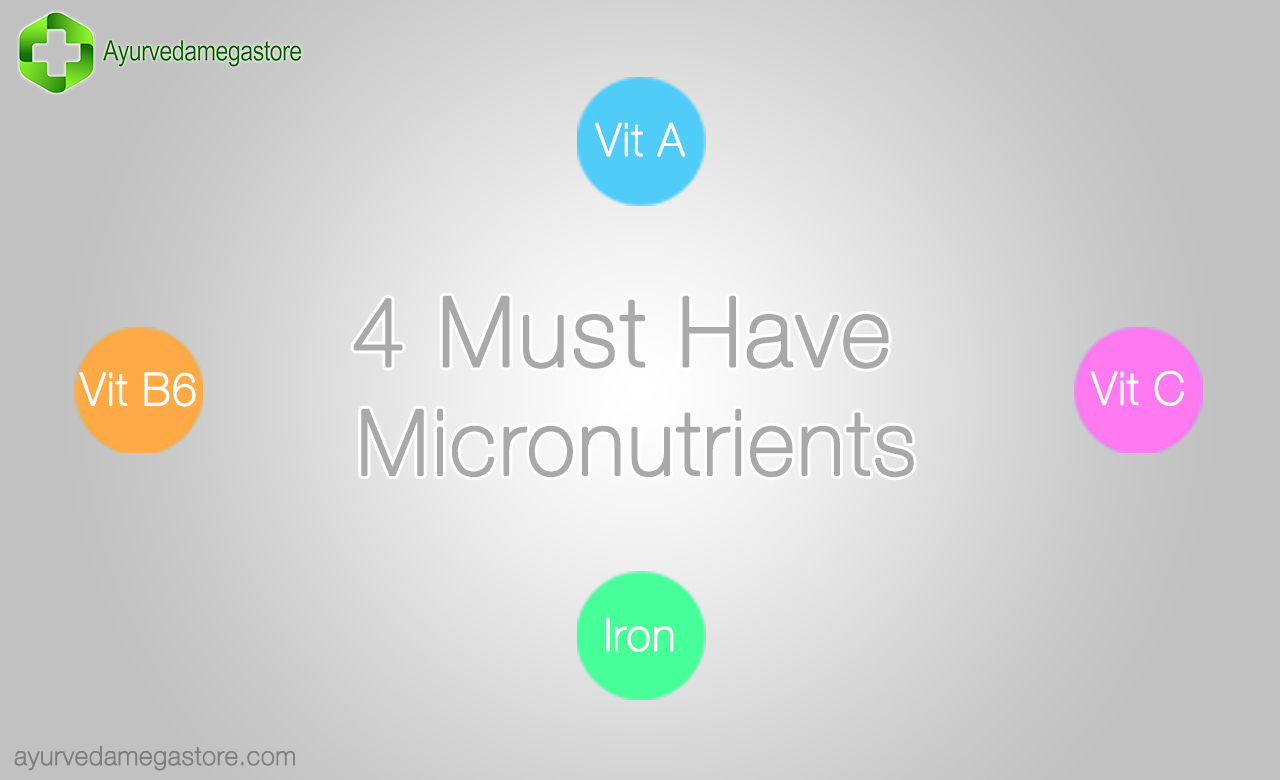4 Must-Have micronutrients in your Immunity Booster Products