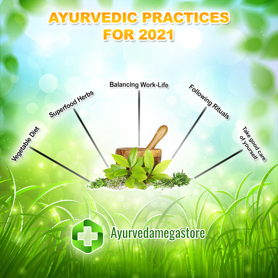 5 Predicaments About How Ayurveda Will Show Up In Our Lives In 2021